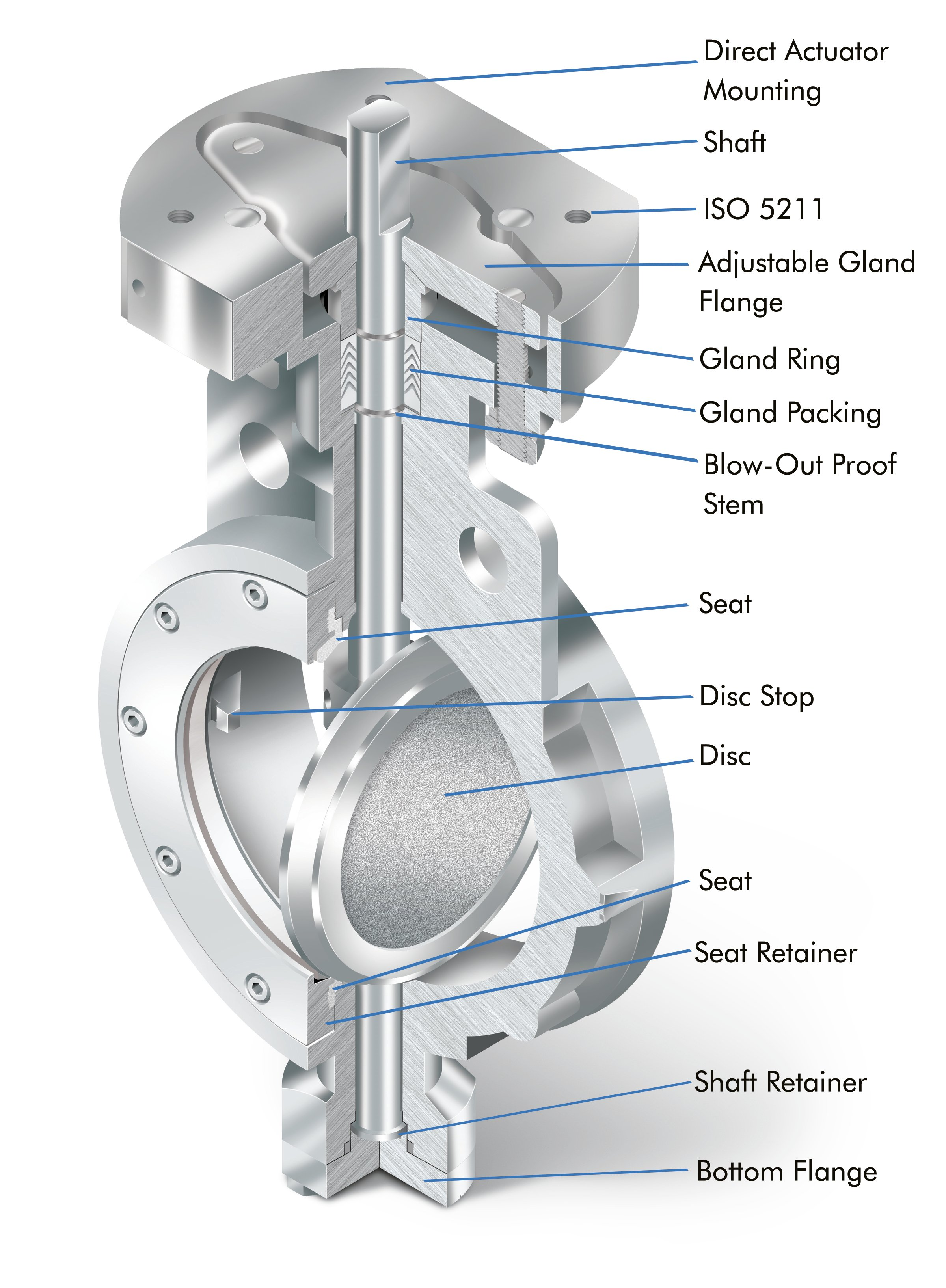 NIBCO Sure Seal Double Offset high performance butterfly valves